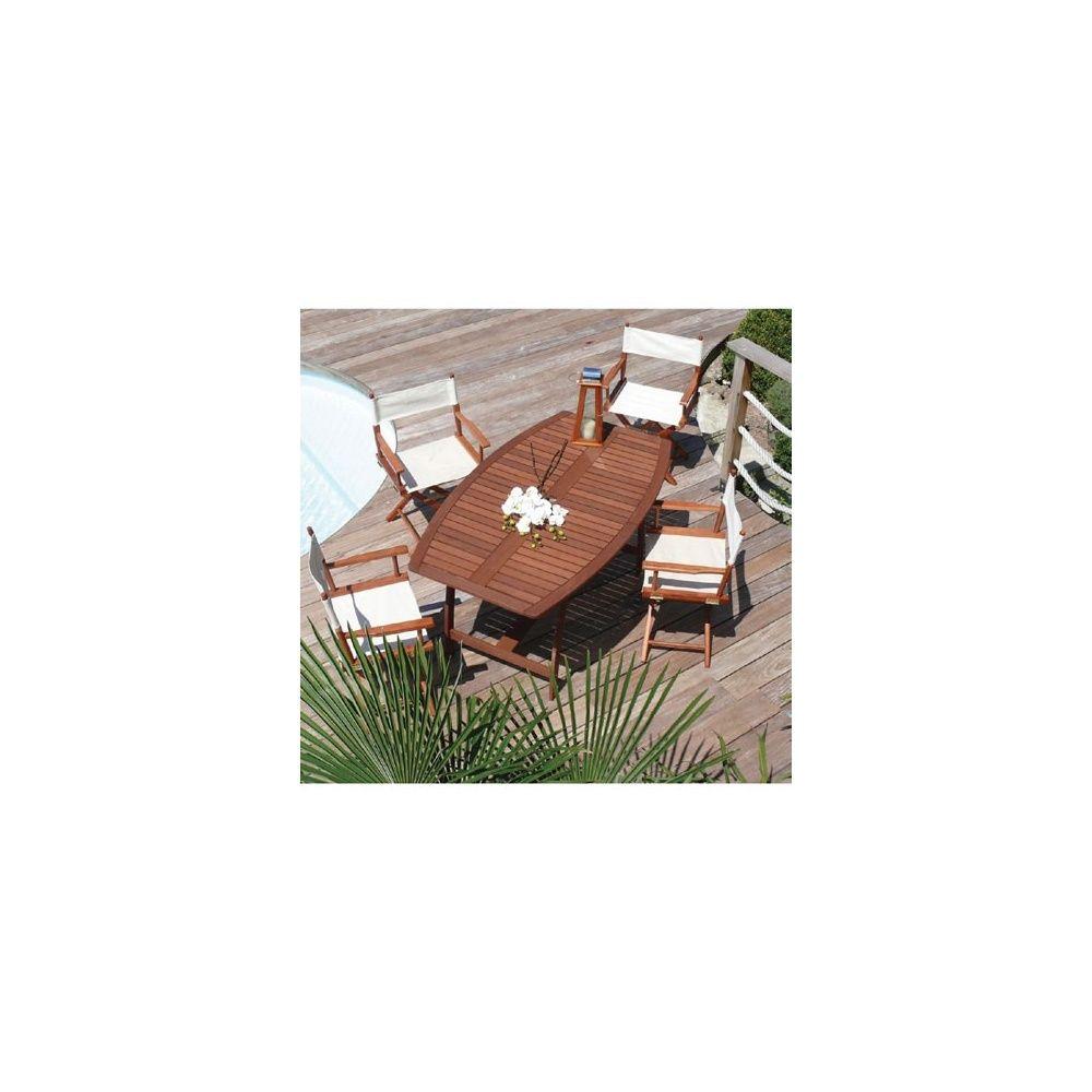 Table de jardin ovale en bois exotique gamm vert - Table de jardin bois exotique ...