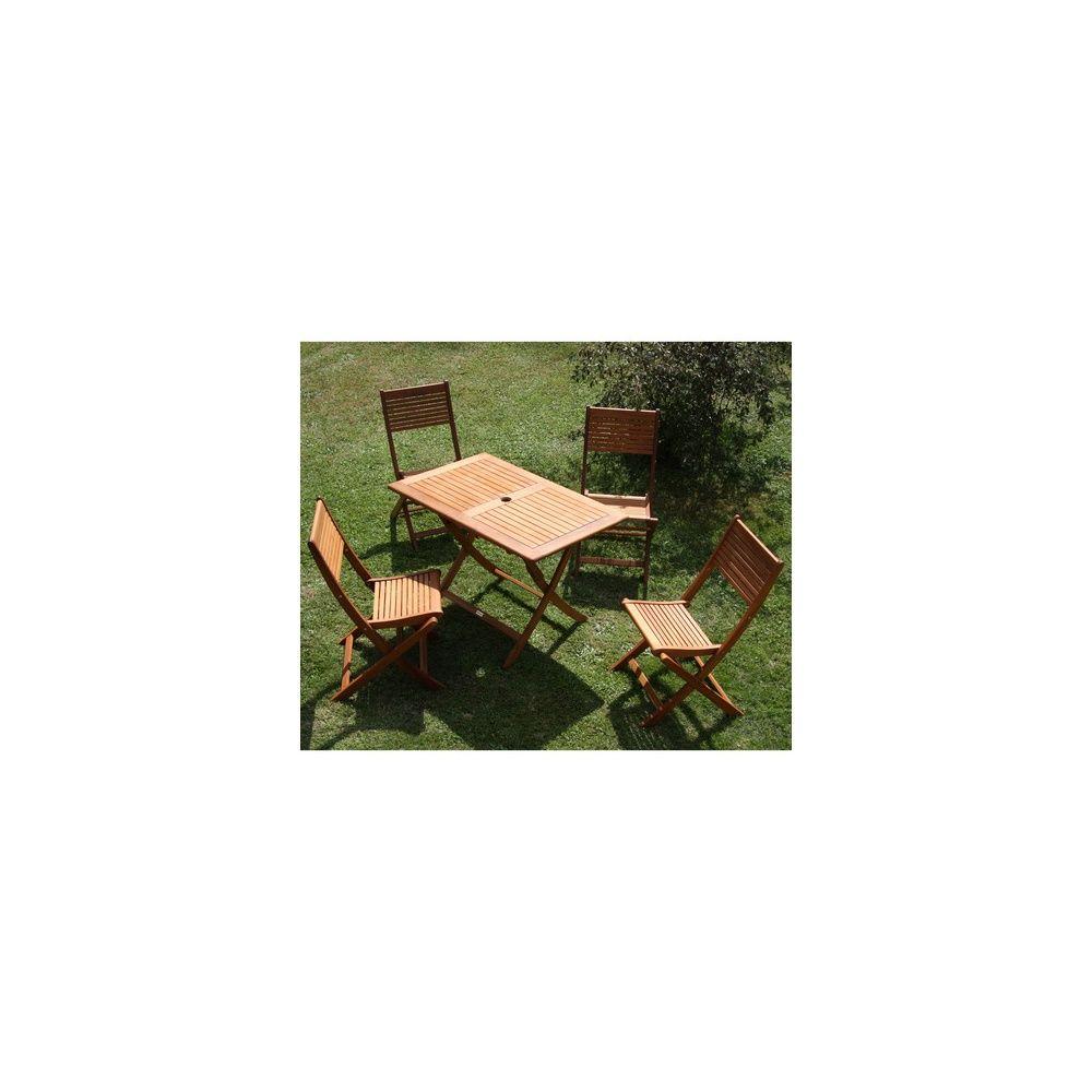 Table de jardin pliante rectangulaire 110 x 70 cm en eucalyptus FSC ...
