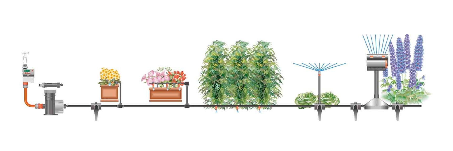 Arrosage Pour Plantes En Pot choisir son système d'arrosage de vacances pour balcons