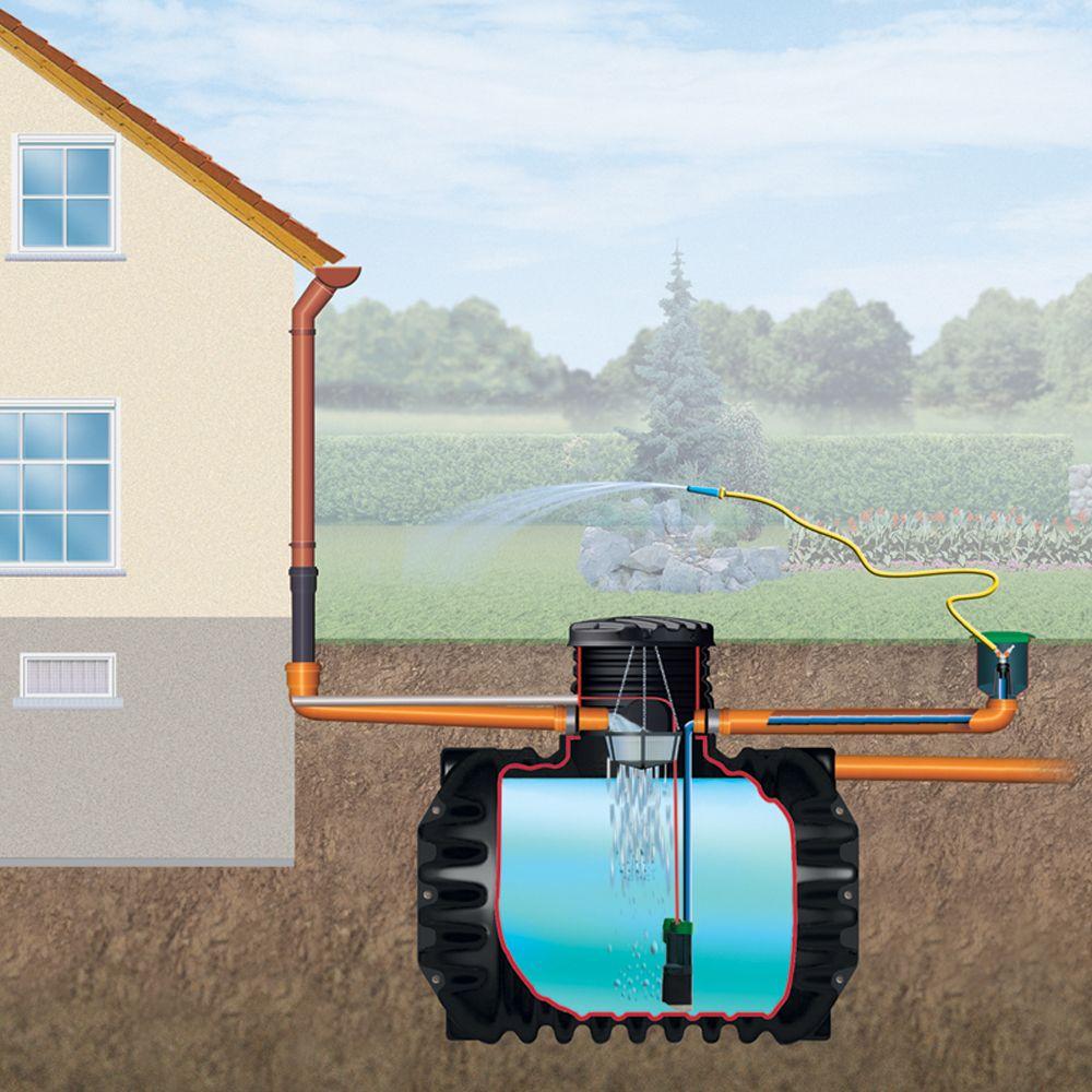 Récupérateur d\'eau 4RAIN 1600L à enterrer GARANTIA